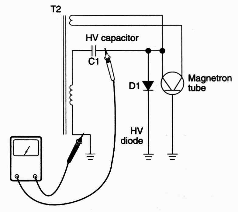 Awesome Magnetron High Voltage Wiring Diagram Ideas Best