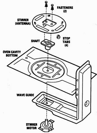 Microwave Mechanical Timer Wiring Diagram
